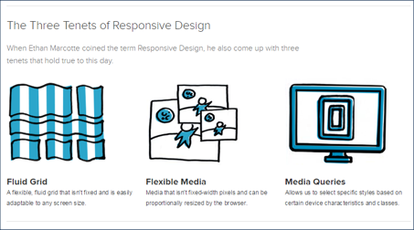 Tenets of Responsive Design