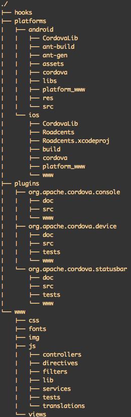 Cordova directory structure