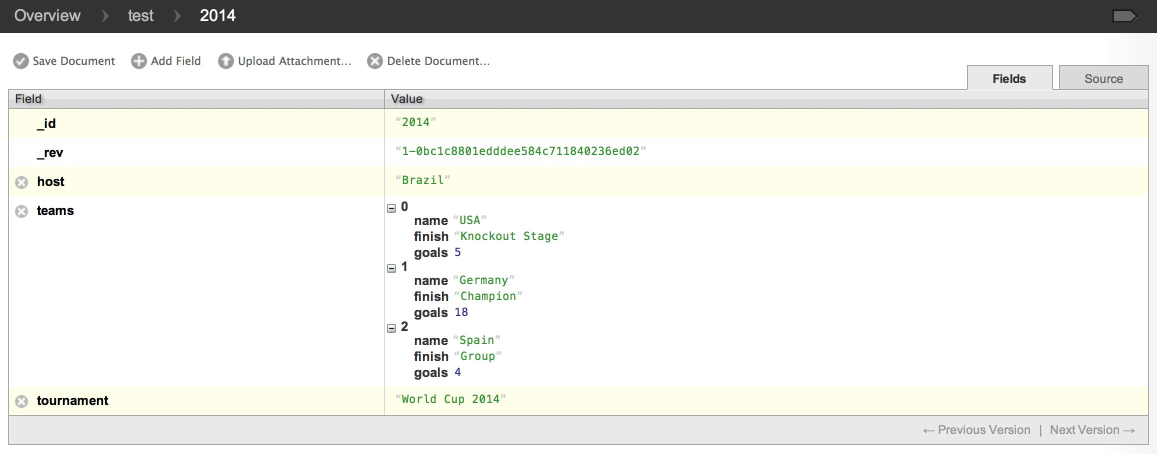 Single Page Application CouchDB Futon Document