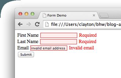 AngularJS validation message